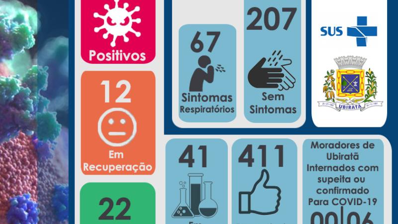 Boletim Coronavírus Ubiratã 24-07-2020