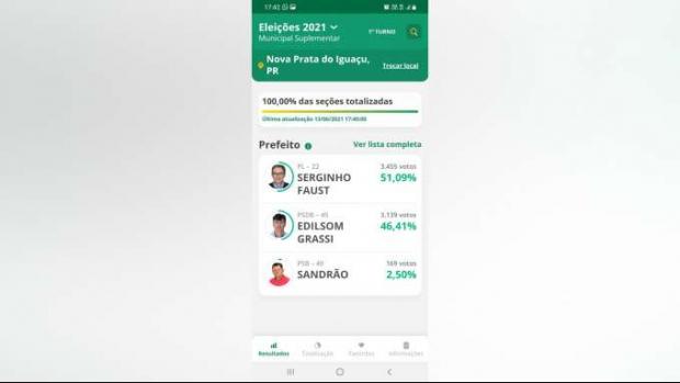 Nova Prata do Iguaçu elegeu novo prefeito neste domingo